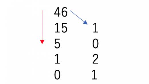 46の三進数表示