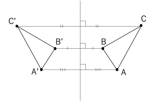 三角形の対称移動