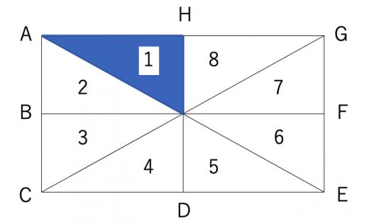8分割した図