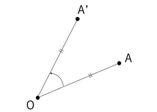 点の回転移動