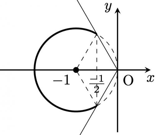 z-1の動く範囲