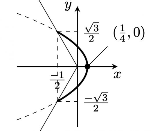 第五問(2)