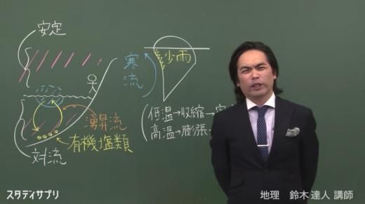 鈴木 達人先生の講義風景