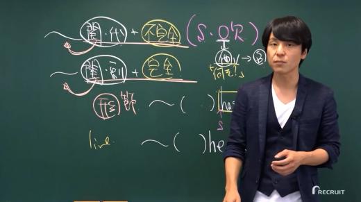 関先生の講義風景