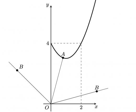 第三問(2)途中
