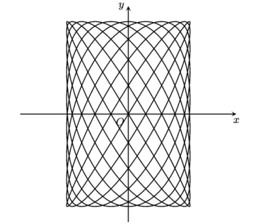 3個目の例