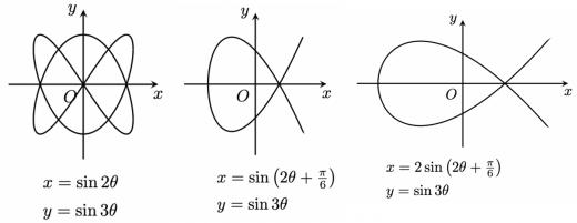 リサージュ曲線の色々な例1