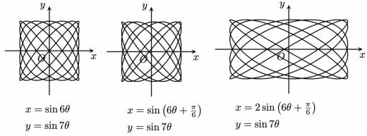リサージュ曲線の色々な例3