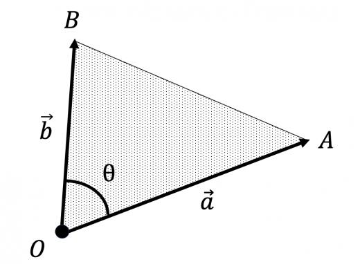 三角形OAB