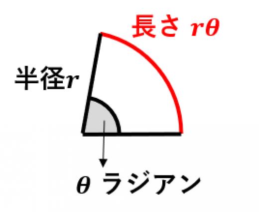 弧度法での弧の長さ