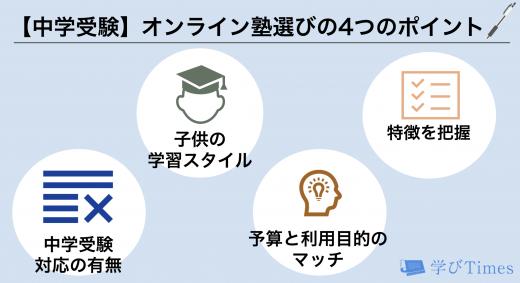 中学受験向けのオンライン塾選び方