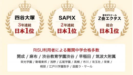 RISU算数合格実績の画像