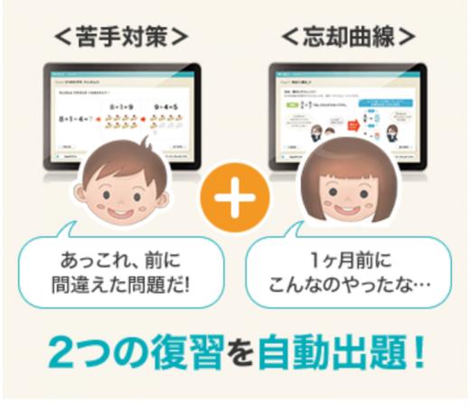 RISU算数・2つの復習の画像