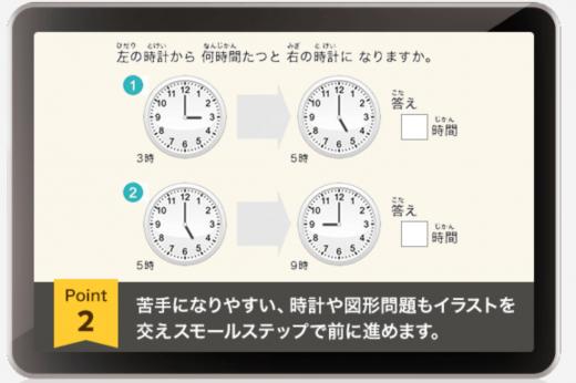 RISU算数サポート体制の画像4