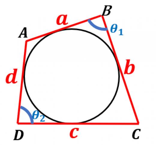 円に外接する四角形