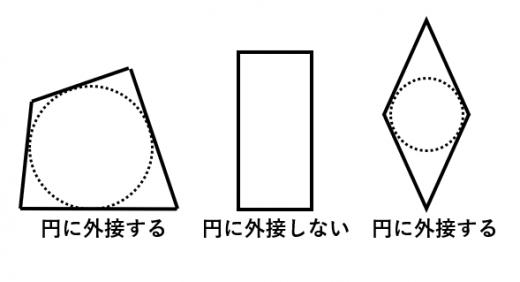 円に外接する四角形の例