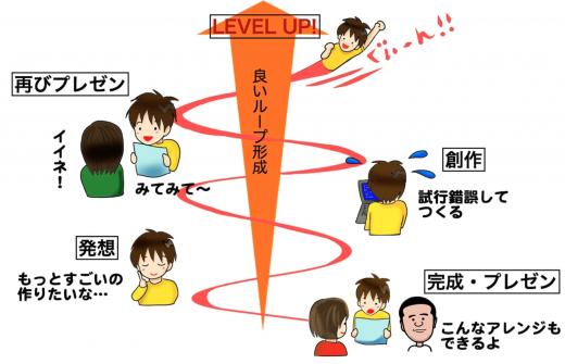 アルスクールの教育理念を紹介した画像