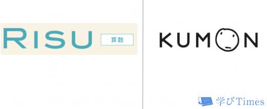 RISU算数とくもんのロゴ