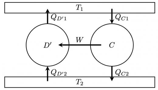 カルノーの定理前半