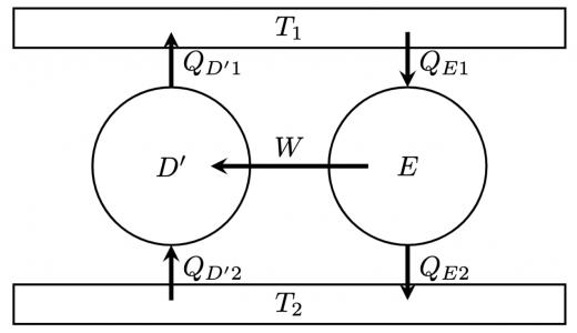 カルノーの定理後半