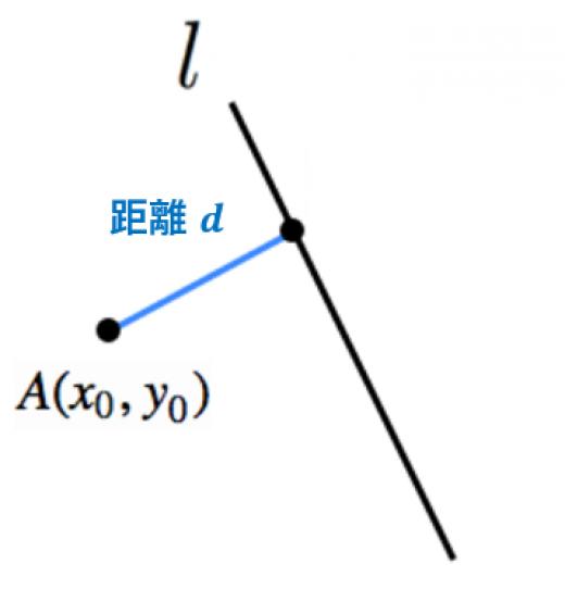 点と直線の距離公式