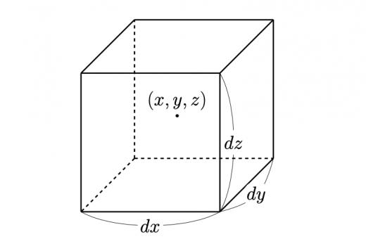 辺の長さが dx, dy, dz の直方体