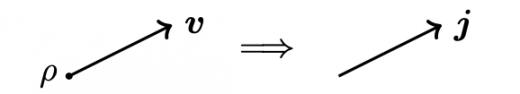 電流密度2