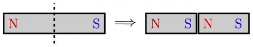 棒磁石の分割