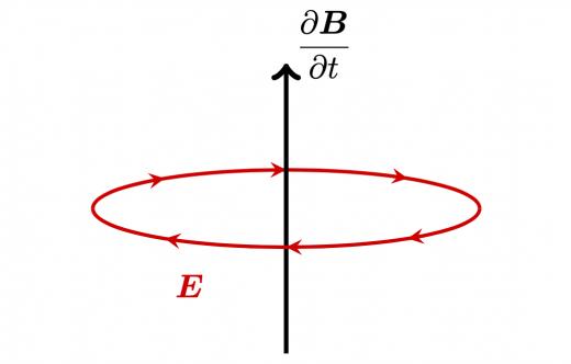 Faraay の法則(微分形)