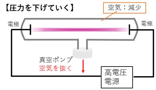 真空放電の観察2