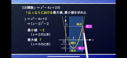 河合塾Oneの授業内容の画像