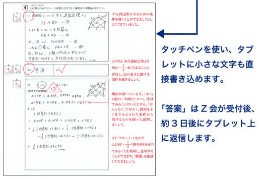 Z会の添削指導に関するイメージ
