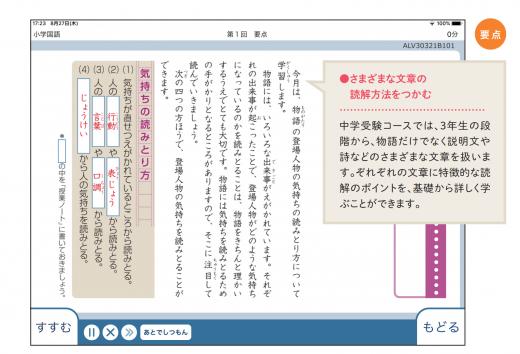 要点も解説・Z会中学受験コースの国語の問題
