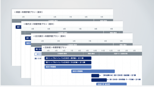 計画表の画像