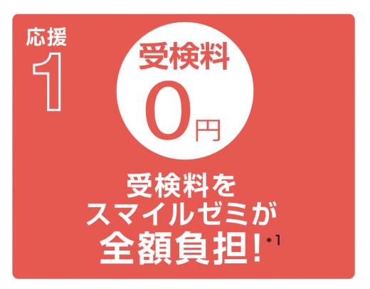 スマイルゼミの漢検無料キャンペーンに関する画像