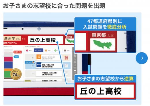 47都道府県の入試傾向を捉えた進研ゼミ中学講座