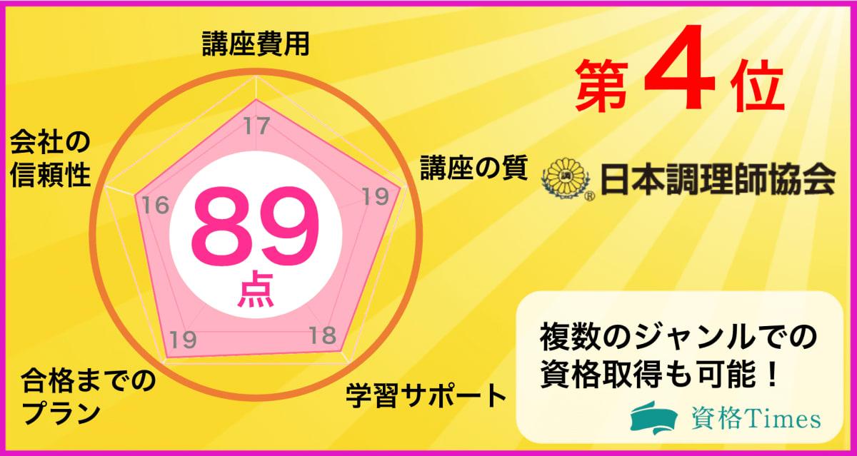 日本調理師協会