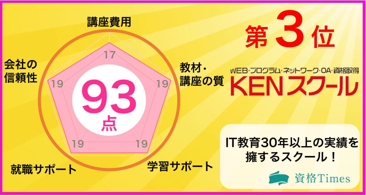 kenschool