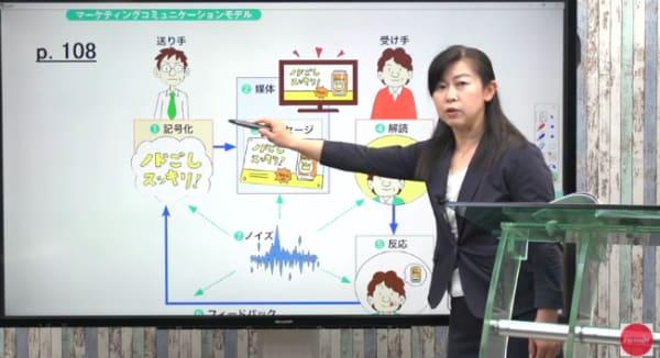フォーサイトの講義画面