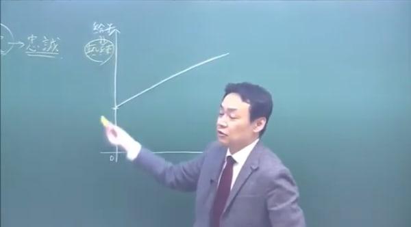 河合塾KALSのeラーニング講義