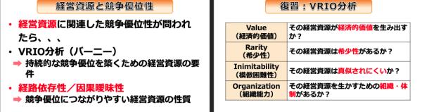 スタディング中小企業診断士講座の授業スライド