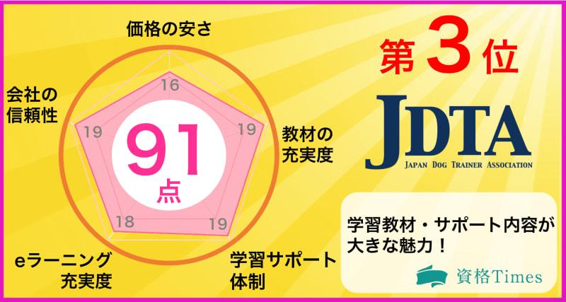 日本ドックトレーナー協会