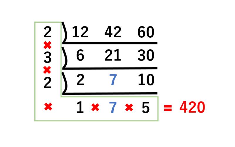 3つの連徐算4