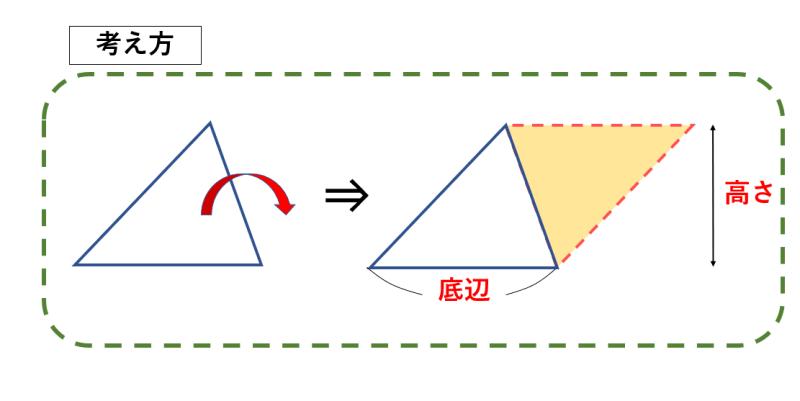 三角形の考え方