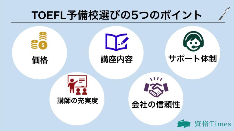 TOEFL塾の選びかた