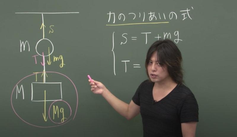 授業中の中野先生の画像