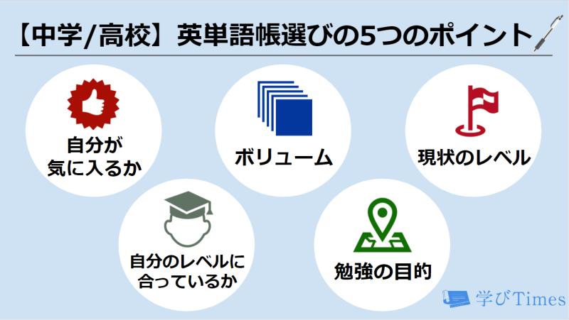 英語文法参考書選びのポイントの画像