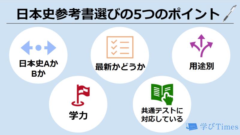 日本史参考書選びのポイントの画像