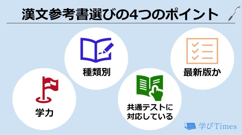 漢文参考書選びのポイントの画像