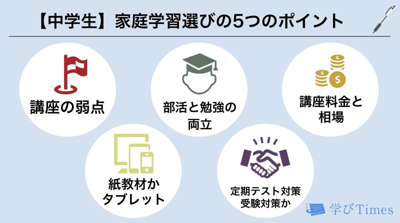 中学生の家庭学習教材の選び方